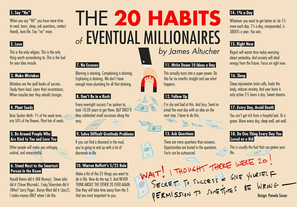 [Image] The 20 habits of eventual millionaires.