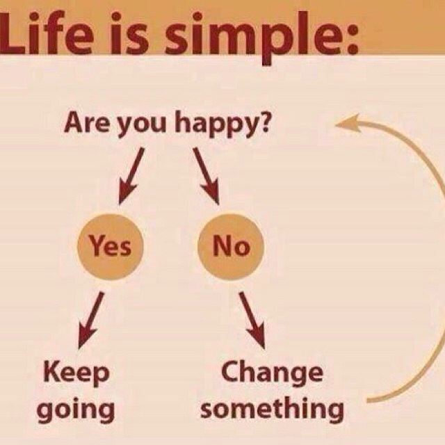 [Image] Life is simple