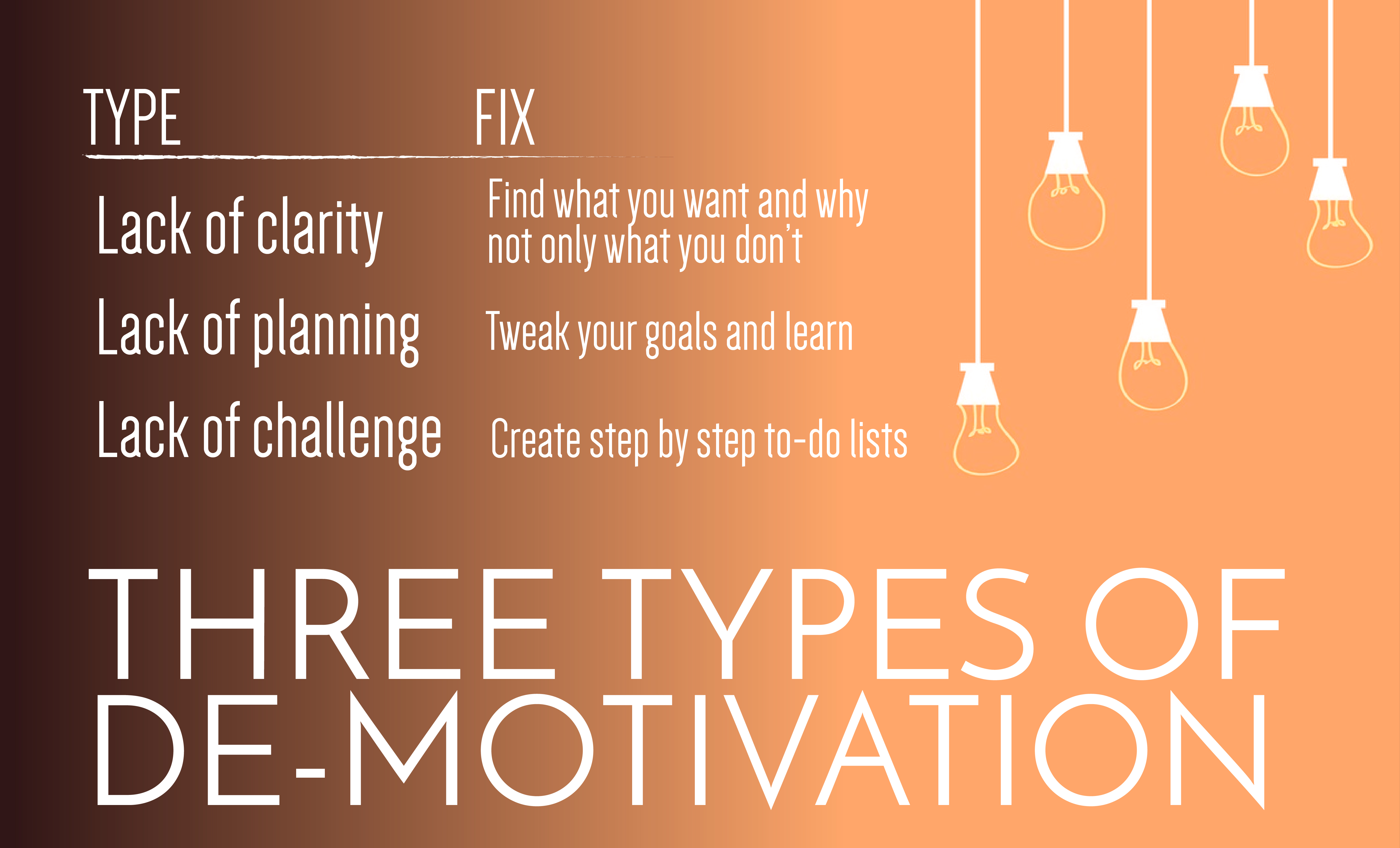Three types of de-motivation