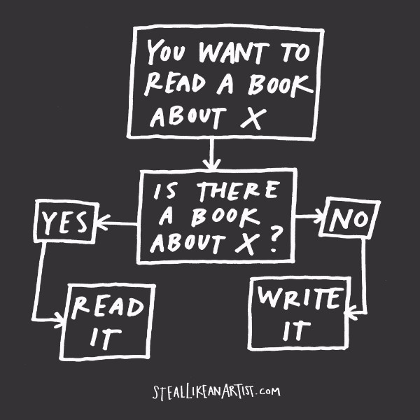 If you want to read a book about X…[Image]