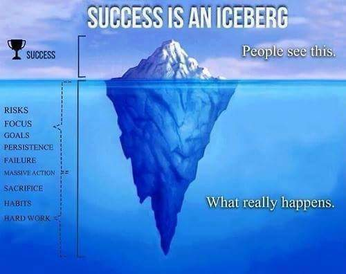 [Image] Success is an Iceberg…