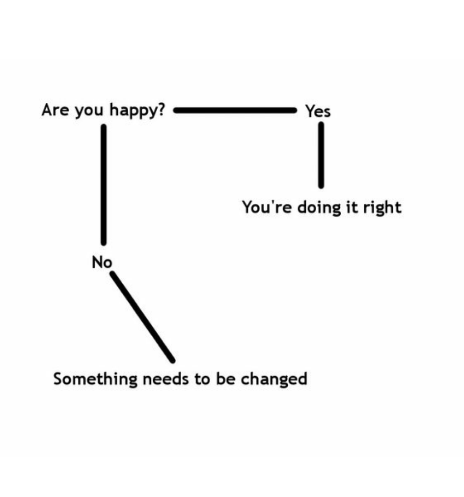 [Image] Simple Flow Chart