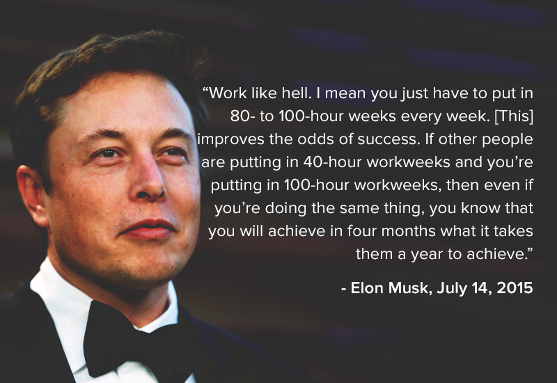 "[Image]Elon Musk on success: ""If other people are putting in 40 hour workweeks and you're putting in 100 hour workweeks, then even if you're doing the same thing… you will achieve in four months what it takes them a year to achieve."""