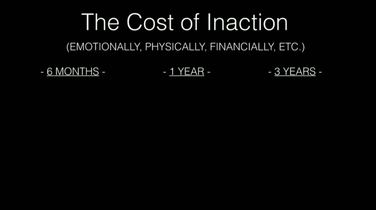 [image] The Cost Of Inaction.