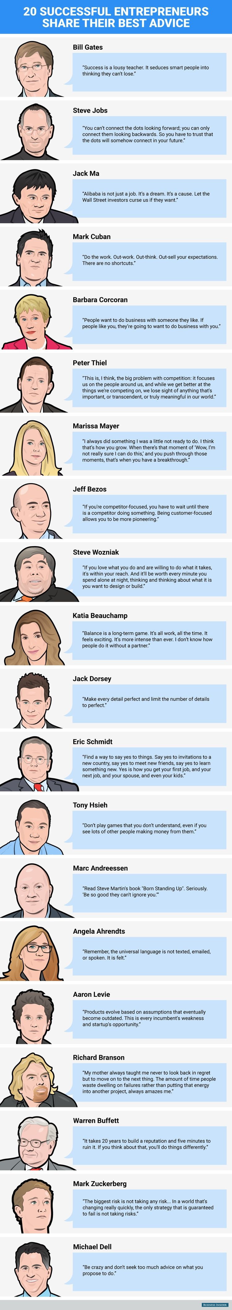 20 successful Entrepreneurs share their best advice [image]