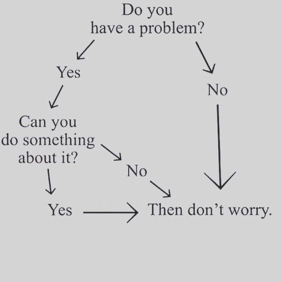 [Image] Don't worry algorithm