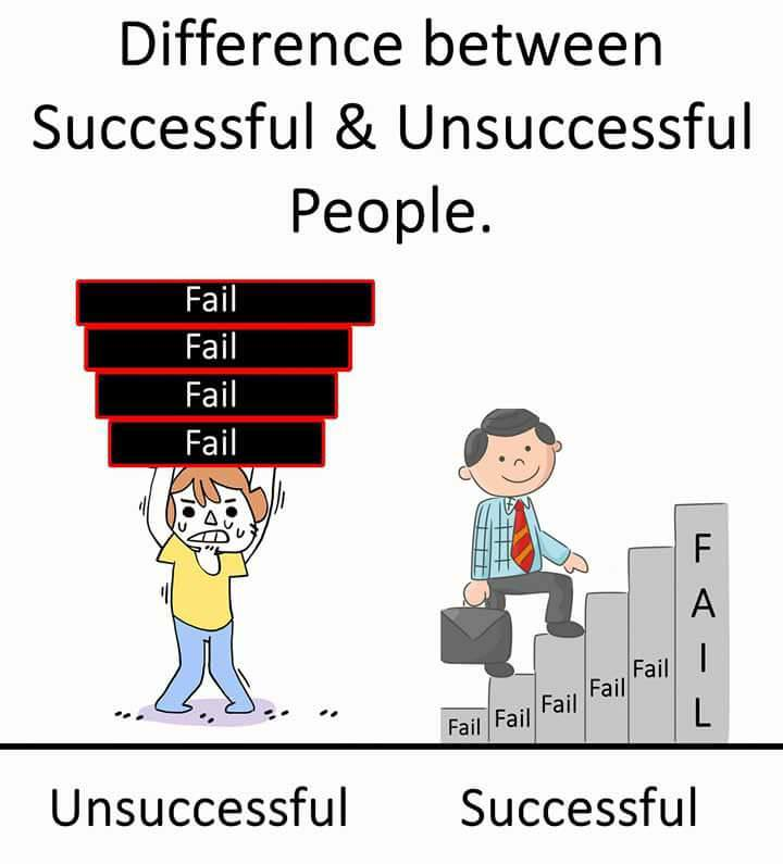 [Image] Failure are footsteps for success.