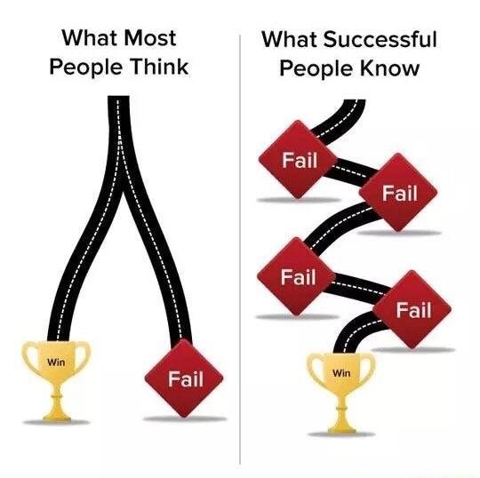 [Image] What most people think vs what successful people know