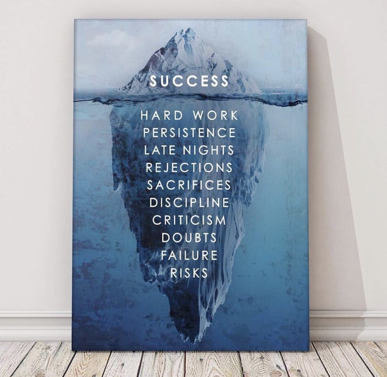 [Image] Success is not just luck
