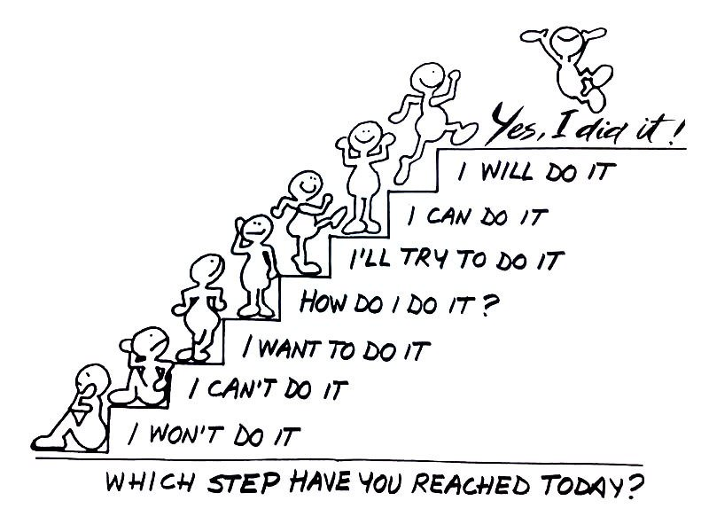 "[IMAGE] ""Which Step Have You Reached Today?"" (223)"