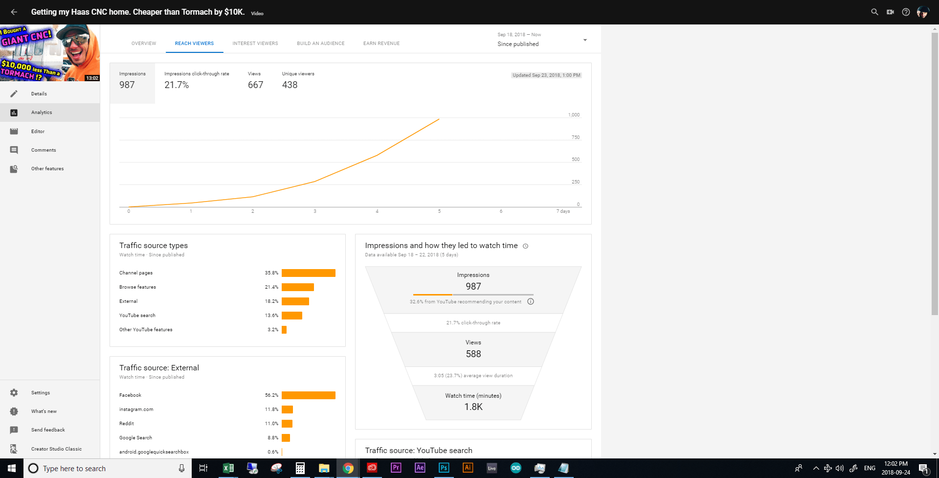 [Image] No matter how hard you get knocked down, get back up. I lost I lost my job 2.5 years ago. I started a channel. It's going so good after 6 days. [ YouTube is pushing my vid now. Graph is going up faster each day! ] I am so excited! XD