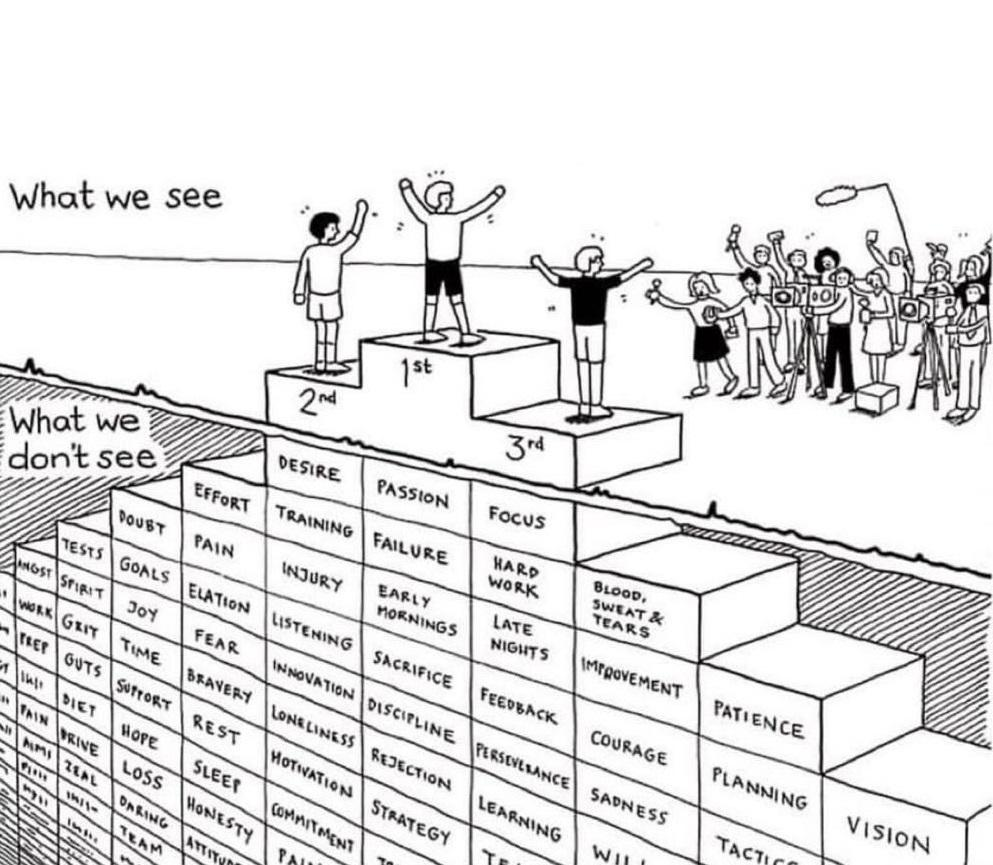 [IMAGE] What we see vs. What we don't see