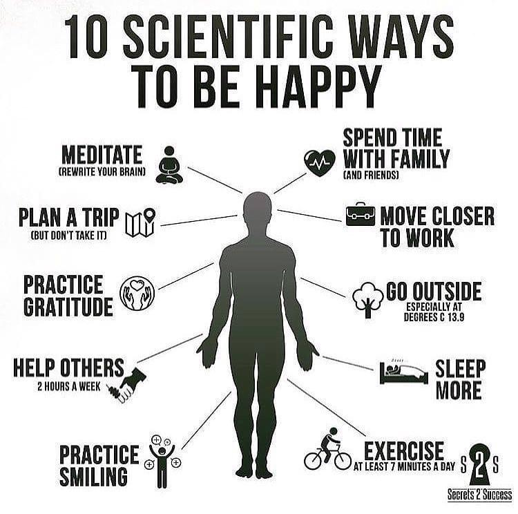 [image] be happier.