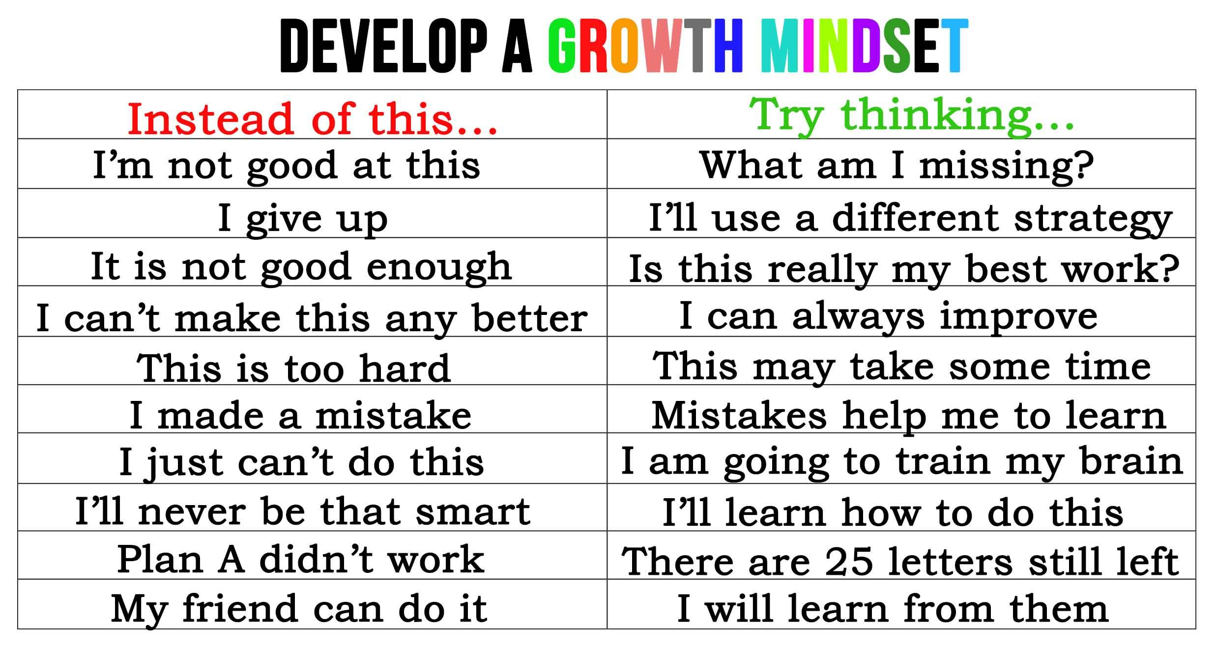 [image] Develop a growth mindset