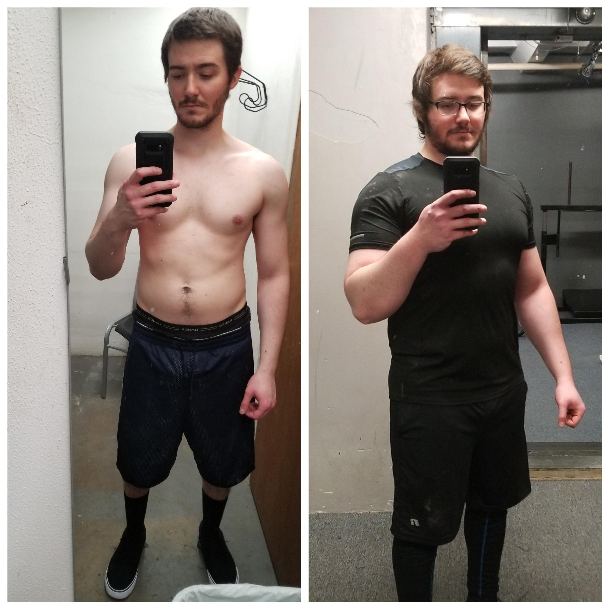 [Image] After years of depression, I picked up the sport of powerlifting. In just 12 months, life has completely changed.