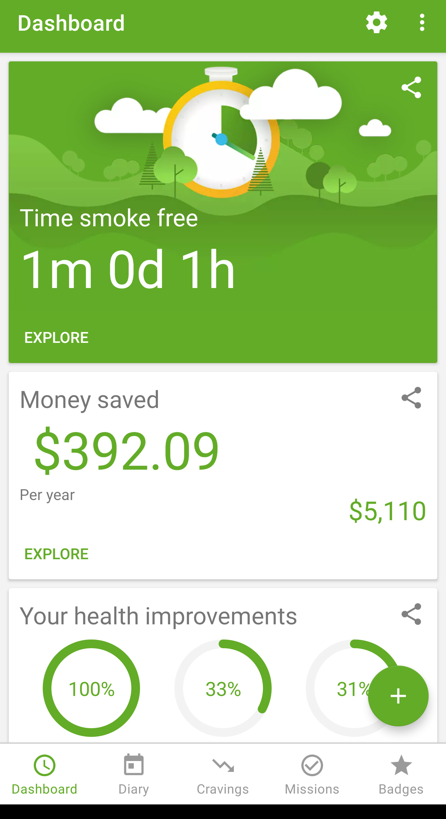 [Image] UPDATE #2: Made it 1 month completely smoke free. I don't think I would have ever made it past the first 7 without all the support I received here. I will be forever grateful to all you random wonderful people.