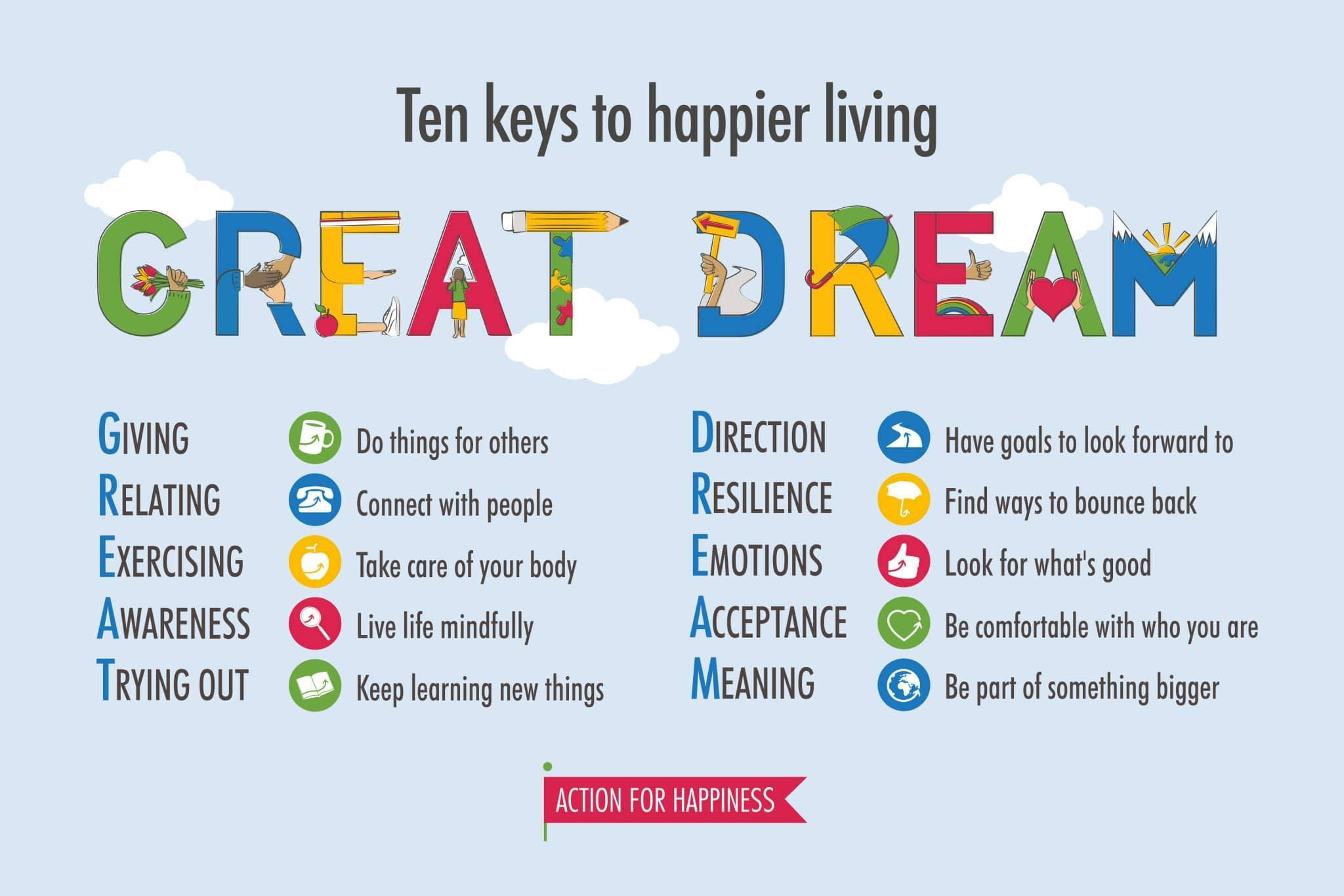[image] steps to happier living on international day of happiness