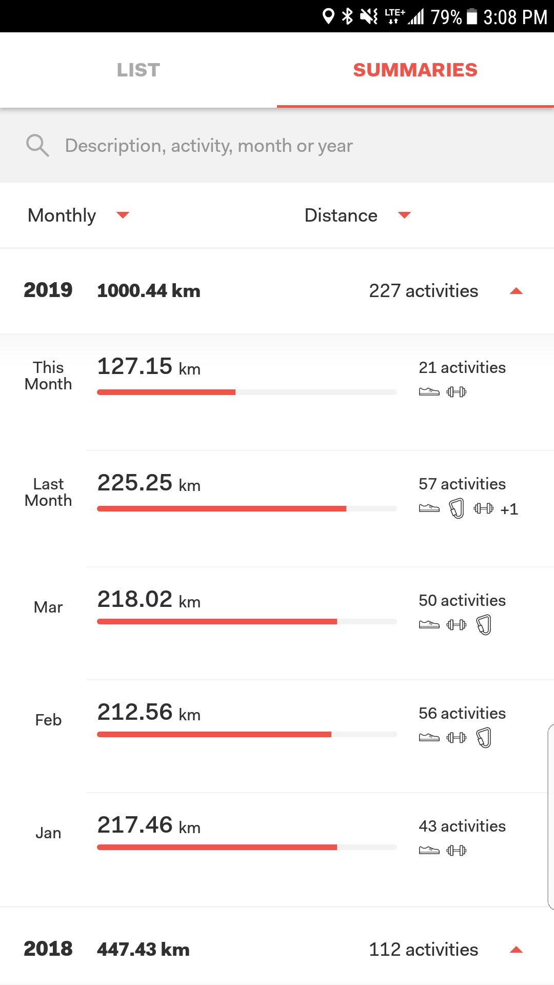 [Image] I've walked 1000 KM's (621 miles) so far in 2019. I'm on track to reach my goal of walking 2500 KM's (1553 miles) in 2019! I hope this motivates you.