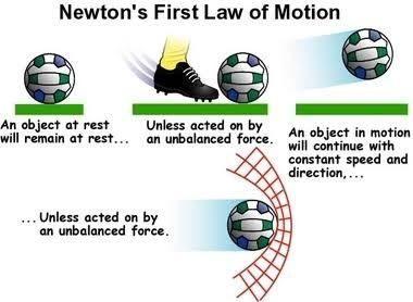 [Image] Remember Newton's First Law!