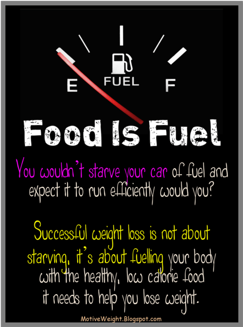 [IMAGE] Successful Weight Loss is about fueling your body with healthy food!