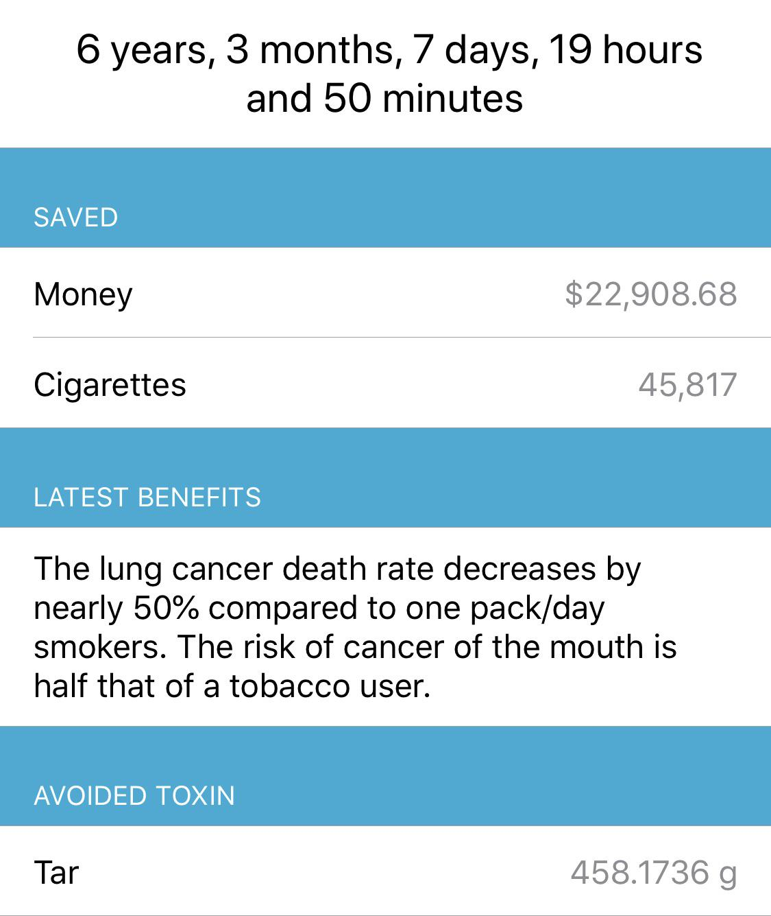 [Image] I quit smoking about 6 years ago. Since then I haven't spent $23,000 and I haven't smoked 46,000 cigarettes. If I could do it, so can you.