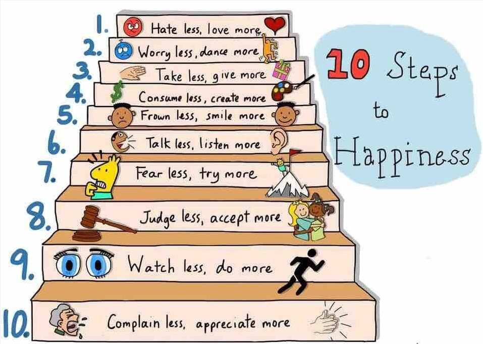 [image] STEPS TO HAPPINESS