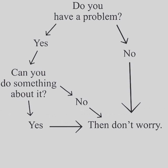 [image] DON'T WORRY IF YOU HAVE ANY PROBLEM