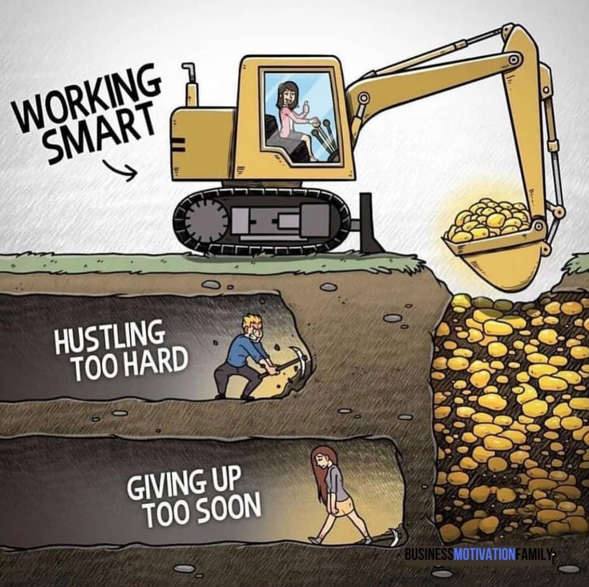 [Image] Working hard will only lead you to success if you work smart