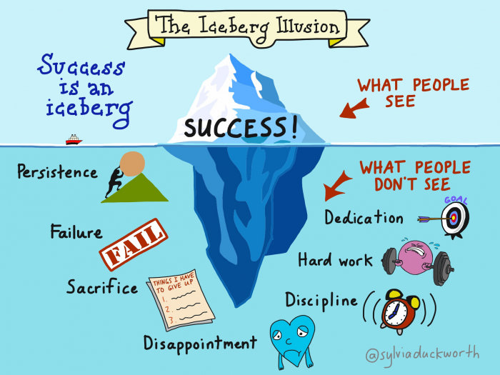 [Image] The Iceberg Illusion