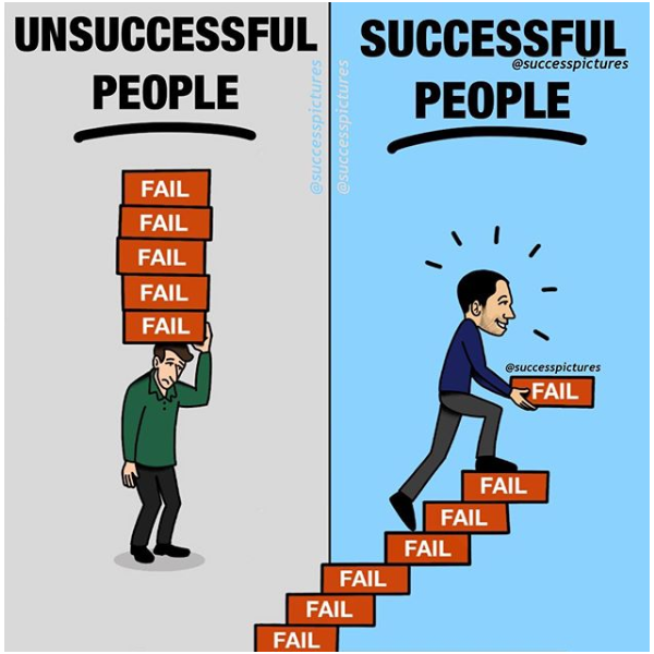 [Image] Your failures are stepping stones to your future success