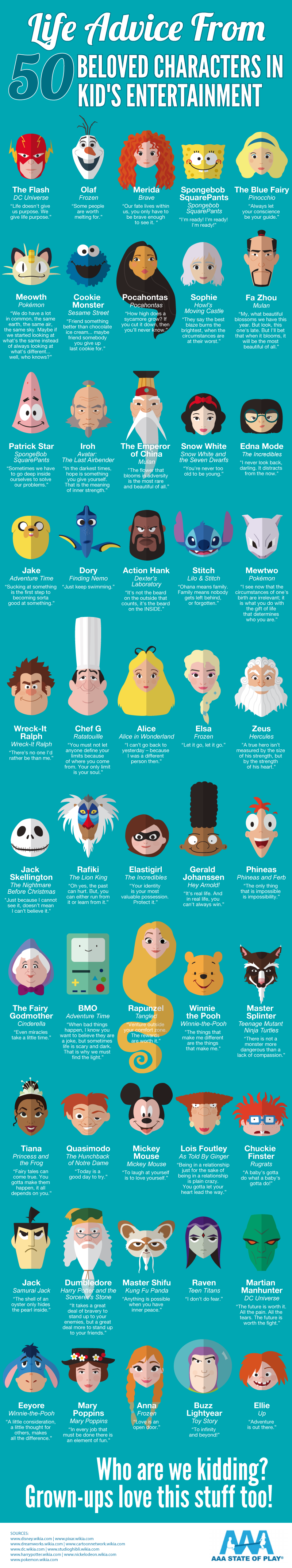 [Image] 50 inspiring quotes from famous cartoon characters