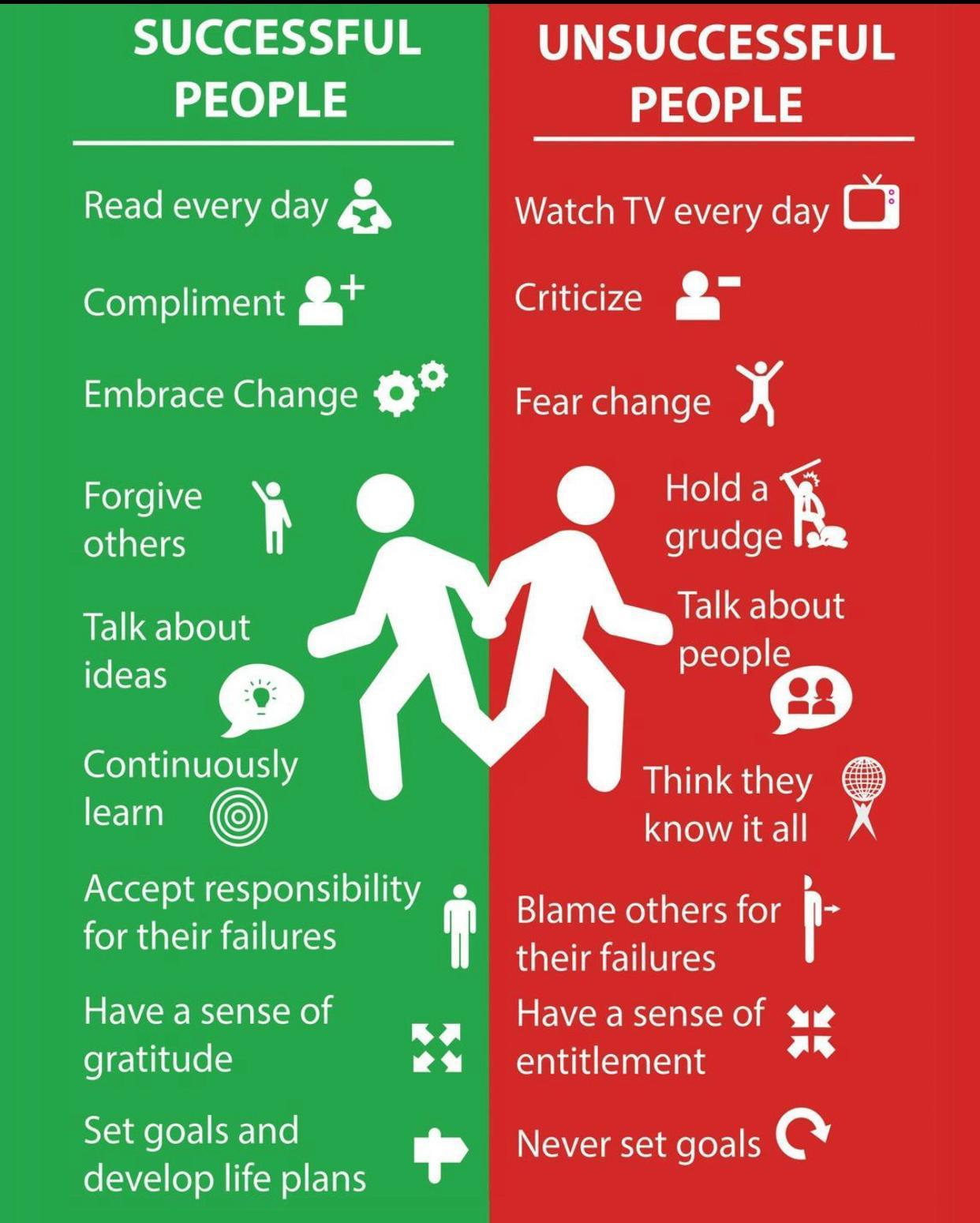 [image] successful people vs unsuccessful people