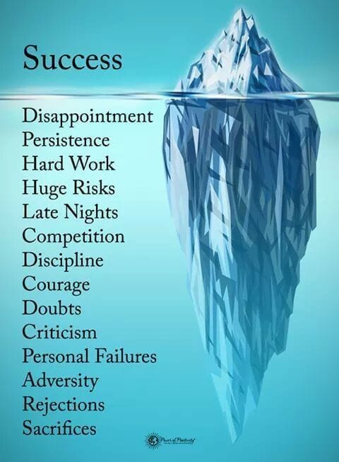 [IMAGE] The definition of success
