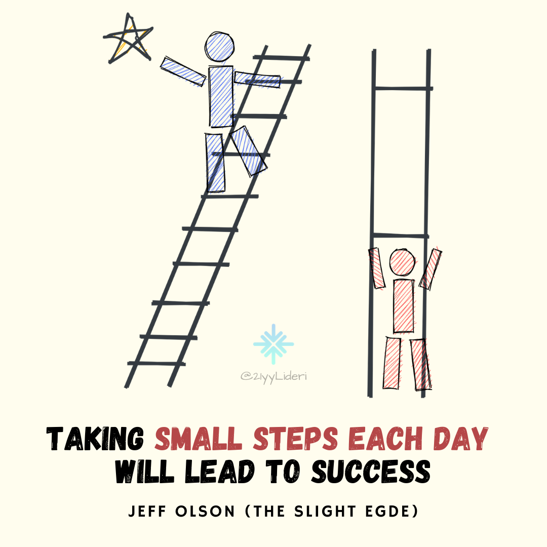 [Image] Just small but consistent steps