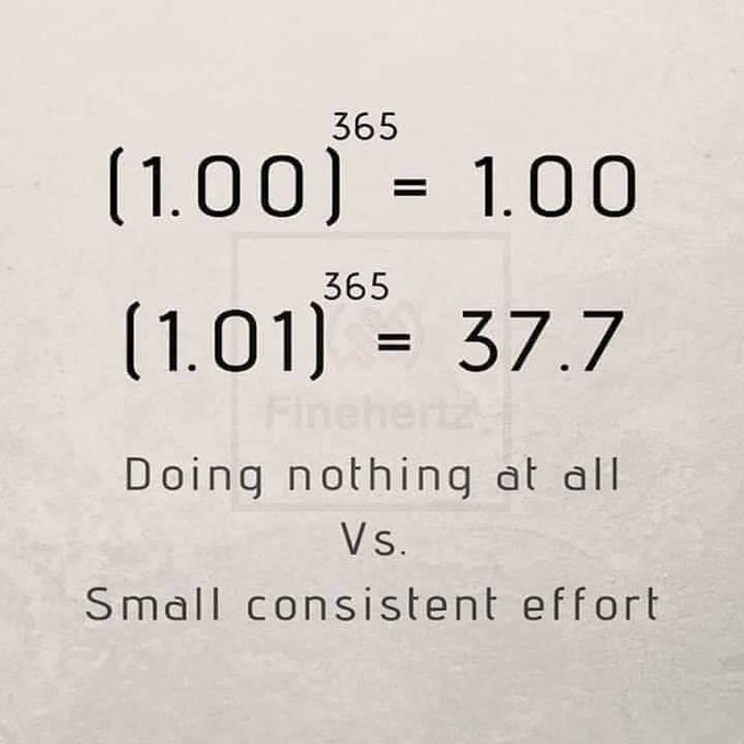 [Image] small consistent effort counts