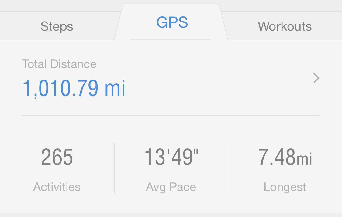 April 1st I started recording my walking. My goal was to hit 1k miles before October 1st. 6 pairs of shoes later, goal accomplished!! [Image]