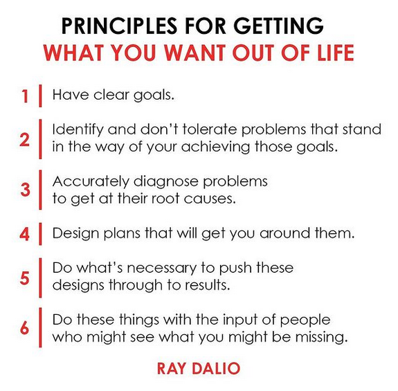 [Image] Principles for getting what you want out of life – Ray Dalio