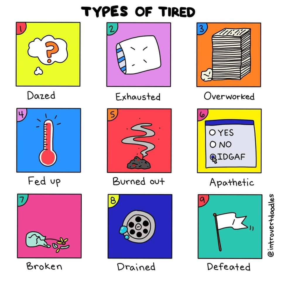 "[Image] Different types of ""tired"""