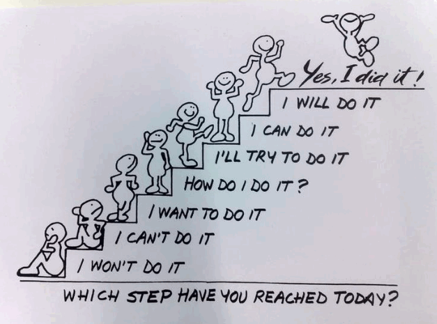 [IMAGE] – WHICH STEP HAVE YOU REACHED TODAY?