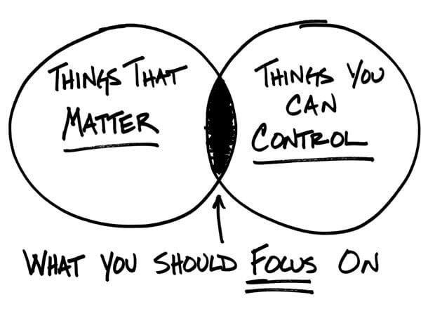 [image] focus on these things