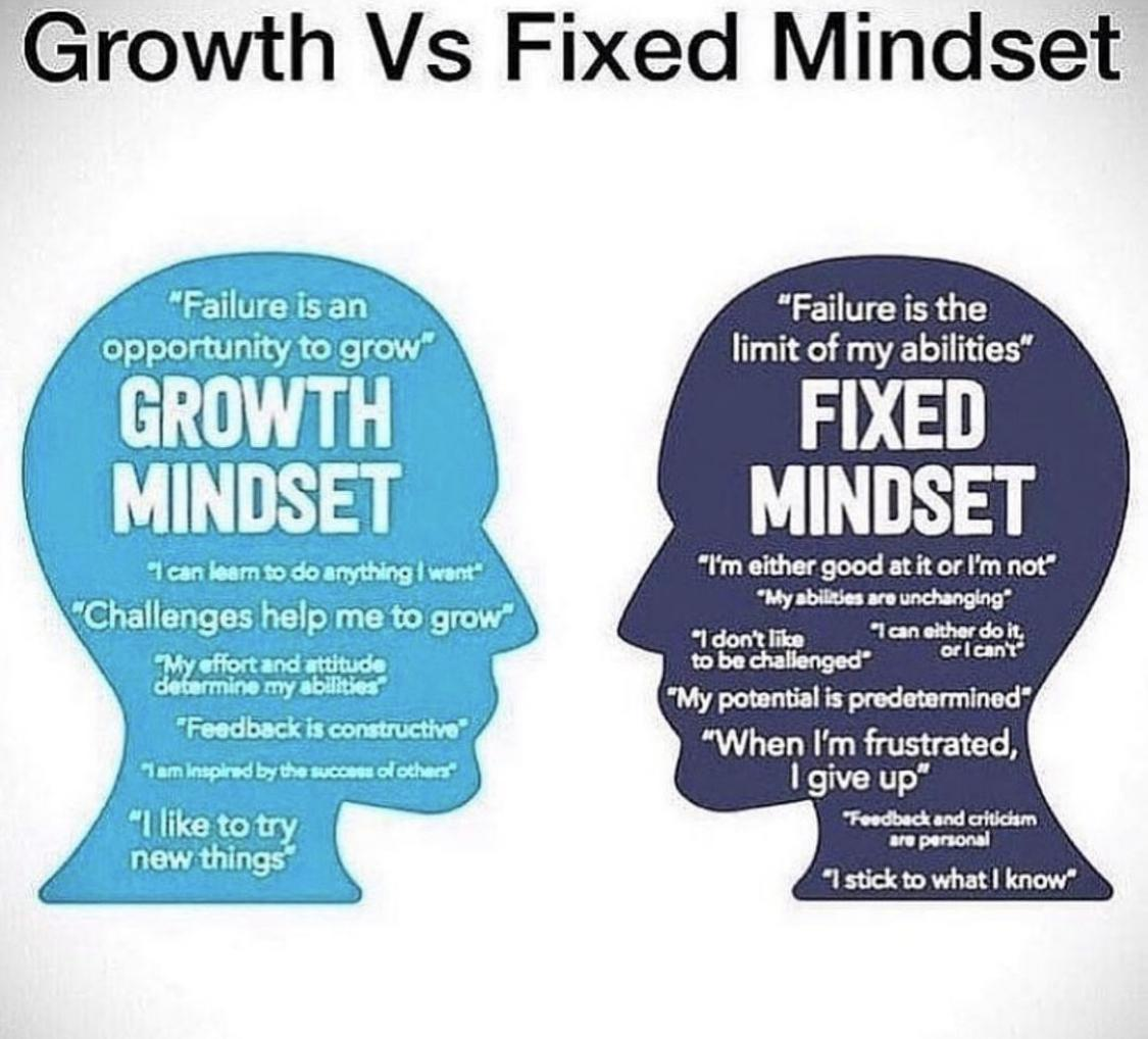 [Image] Growth mindset vs Fixed mindset