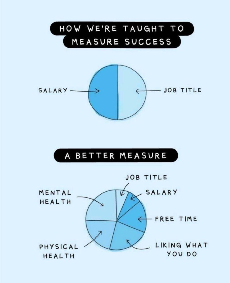 [Image] Measuring success
