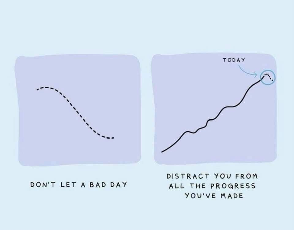 [Image] progress upward