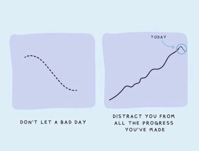 [Image] don't let a bad day distract you from all the progress you've made
