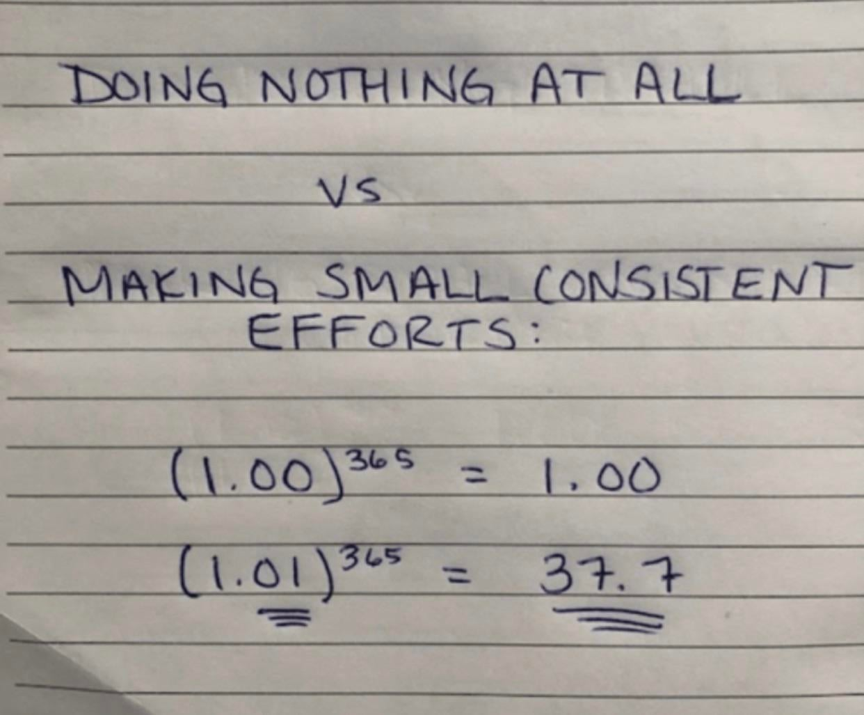 [Image] Putting forth 1% extra effort or work each day toward a goal or habit can make a significant difference over time.