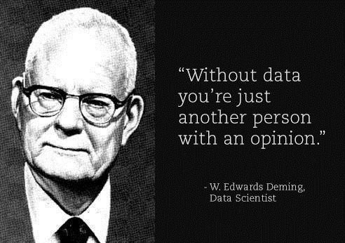 """Without data you're just another person with an opinion."" – W. Edwards Deming [492*346]"