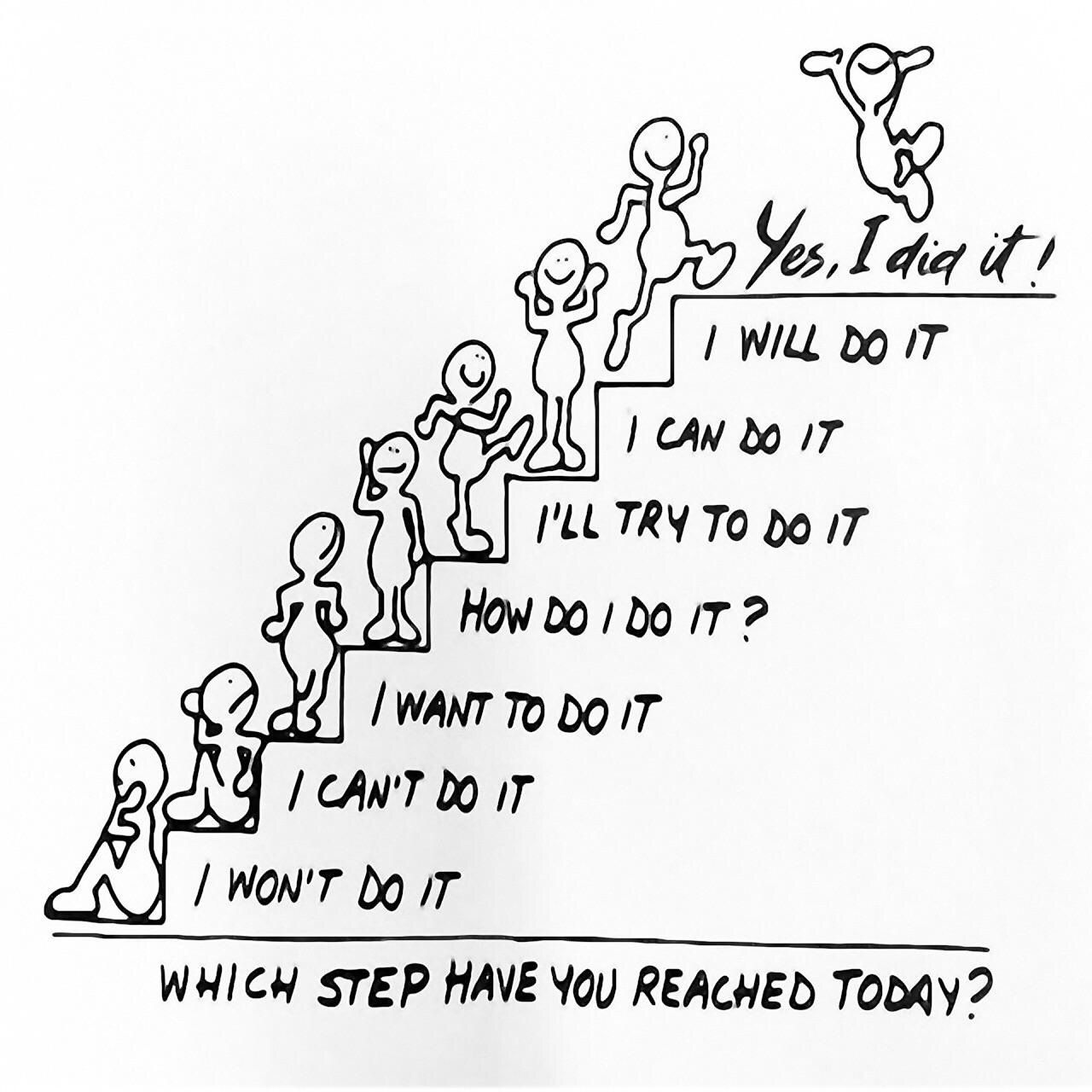 [Image] Which step have you reached today?