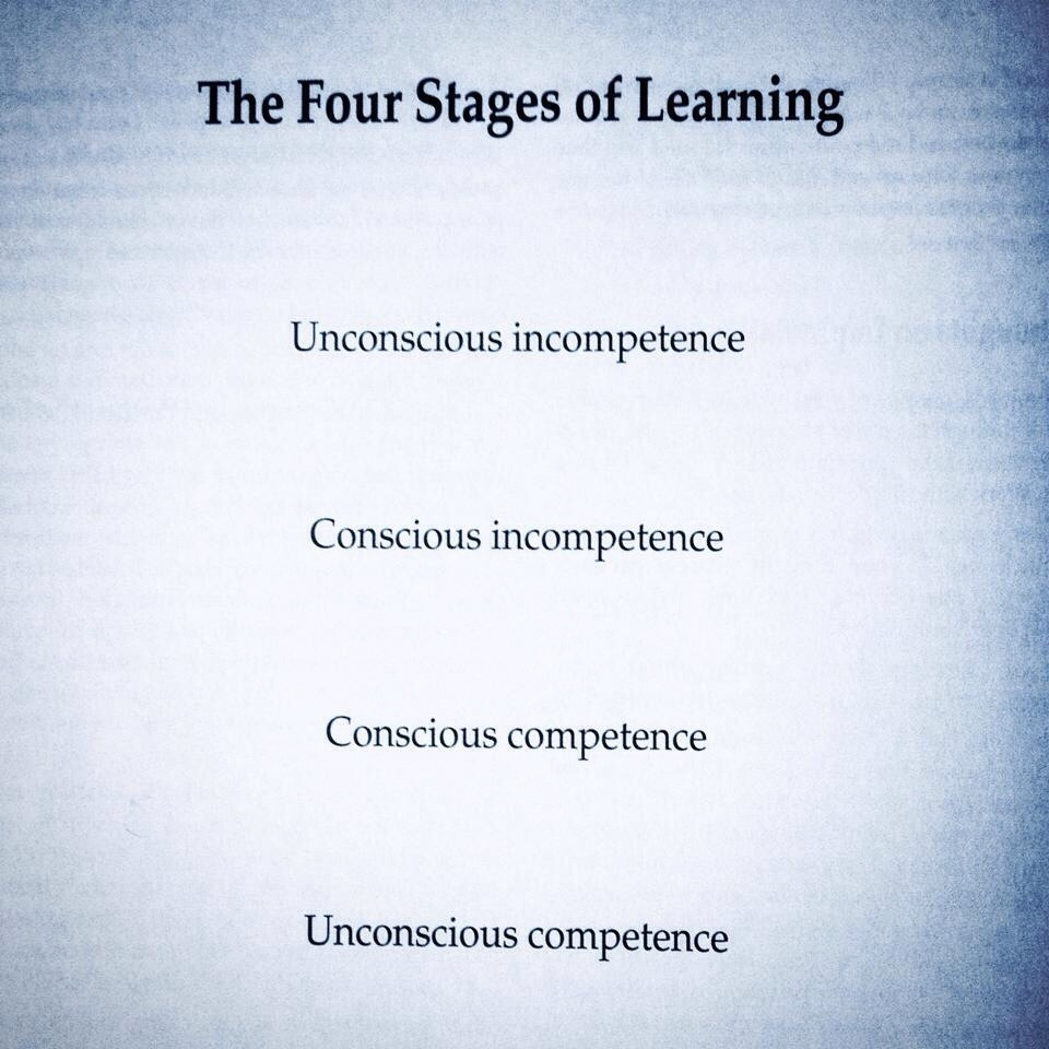 [Image] The Four Stages of Learning: a reminder to keep practicing that skill or habit until it's internalized.