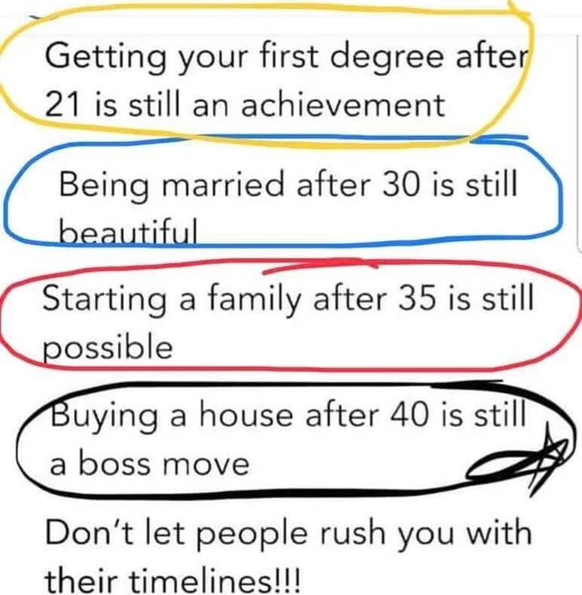 Getting Your First Degree After 21 Is Still An Achievement Being Married After 30 Is Still Starting A Family After 35 Is Still Oossible 'uying A House After 40 Is Still A Boss Move Don't Let People Rush You With Their Timelines!!! https://inspirational.ly