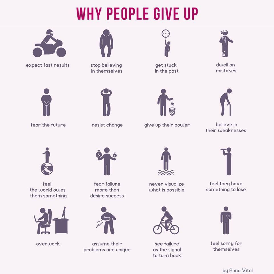 WHY PEOPLE GIVE UP A O 9 O O Expect Fast Results Stop Believing In Themselves Get Stuck In The Past 0 O N * Fear The Future Resist Change . Q O . 0 W. W Feel Fear Failure The World Owes More Than Them Something Desire Success Assume Their Problems Are Unique Give Up Their Power Never Visualize What Is Possible See Failure As The Signal To Turn Back Overwork '3' Dwell On Mistakes Believe In Their Weaknesses I Feel Theg Have Something To Lose Feel Sorrg For Themselves By https://inspirational.ly